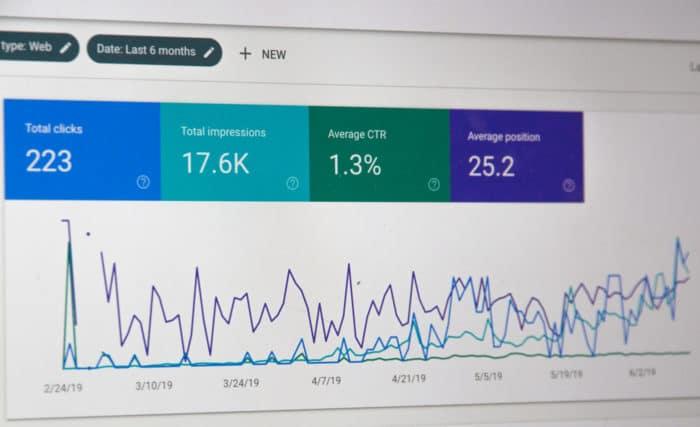 gráfica de google analytics